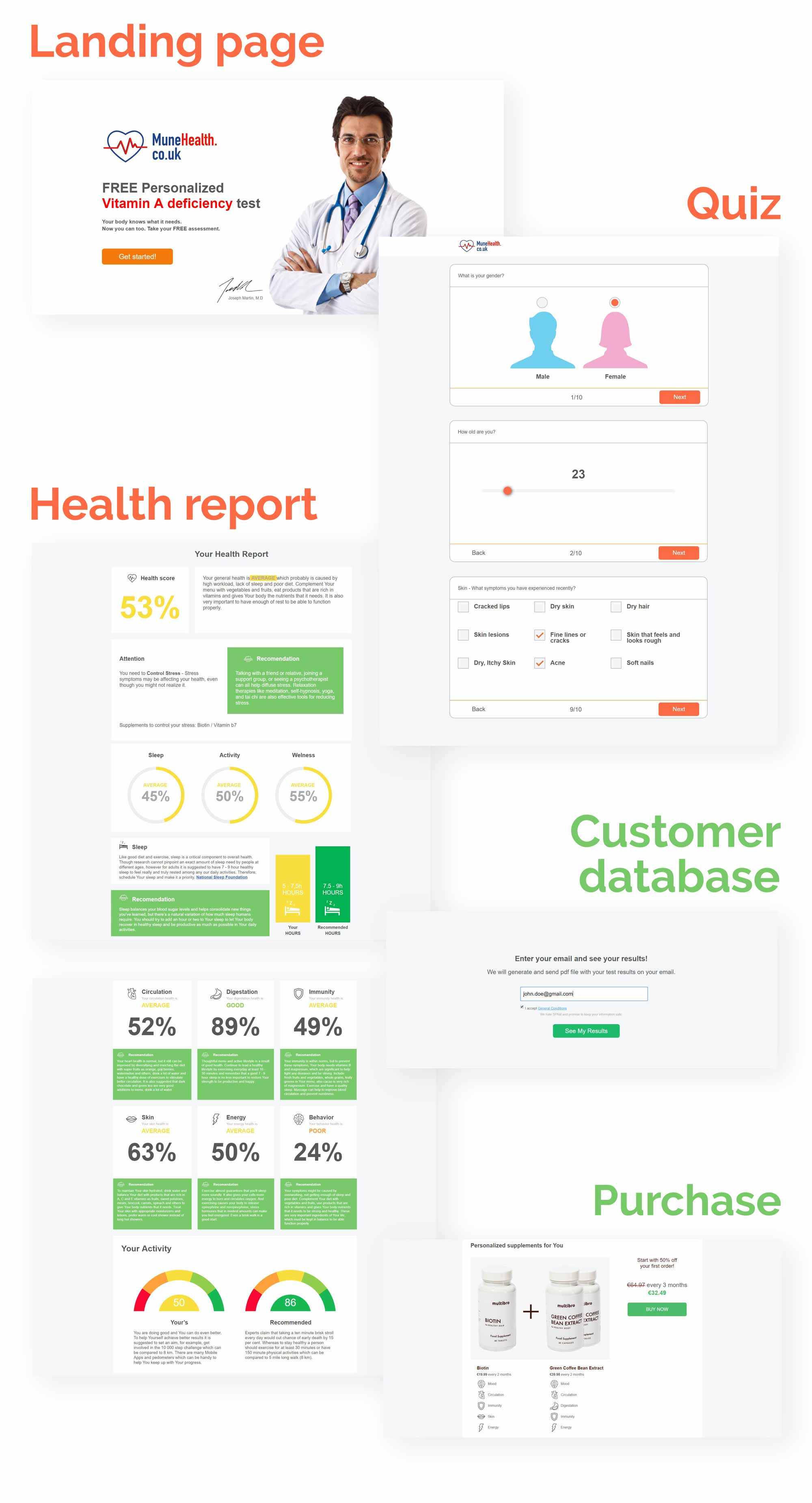 Mune Health - quiz design portfolio